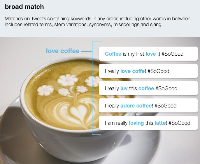 brod2 Twitter, Reklamverenler İçin Kendini Giderek Güçlendiriyor!